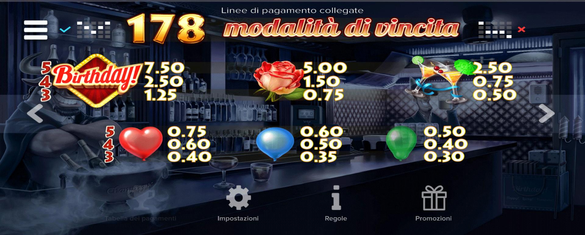 paytable della slot online birthday