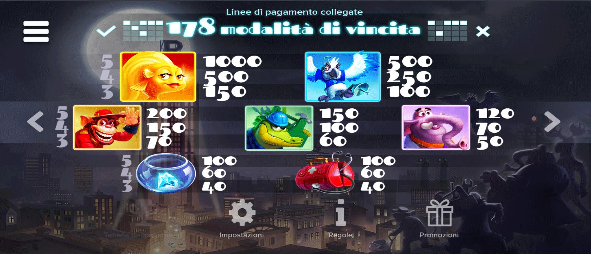 tabella dei simboli della slot online lake's five