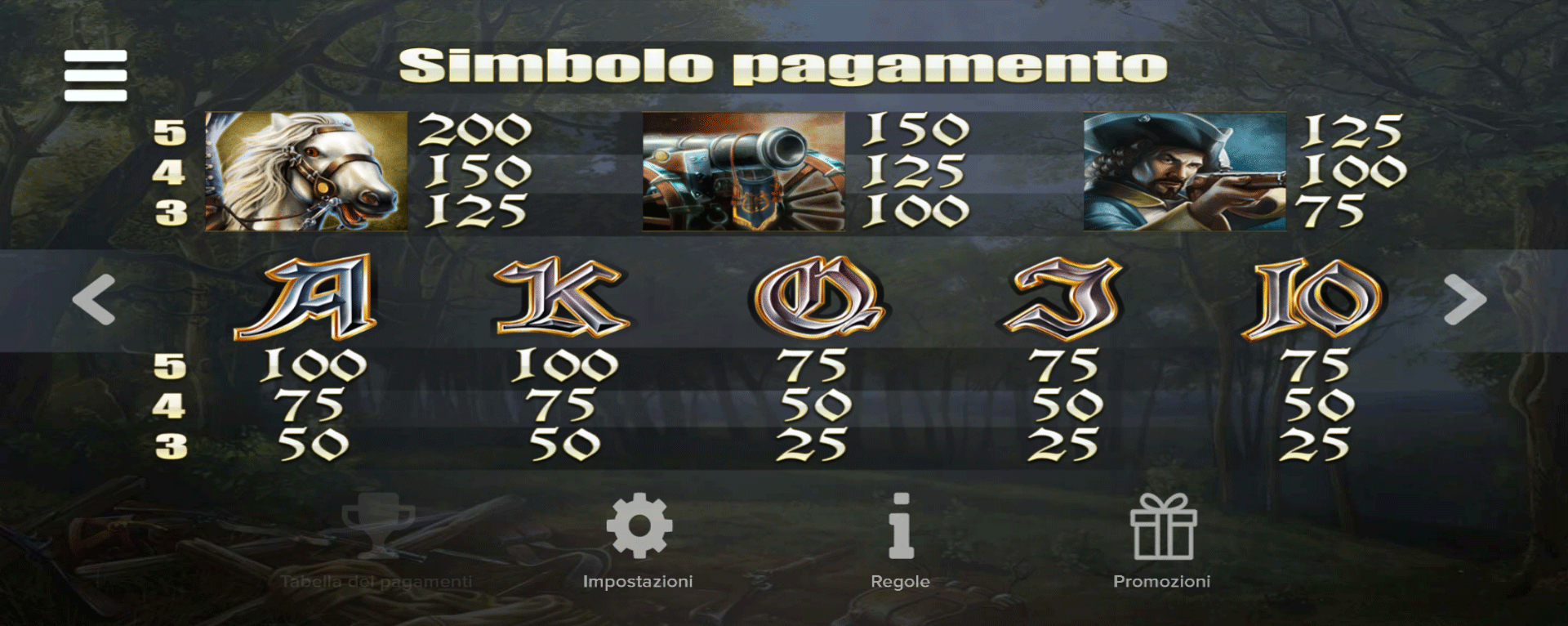 tabella dei simboli della slot machine poltava