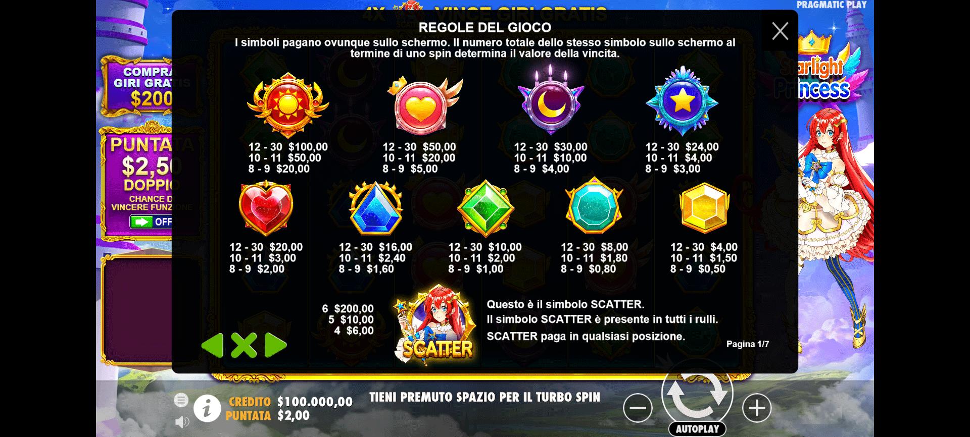 tabella dei simboli della slot online starlight princess