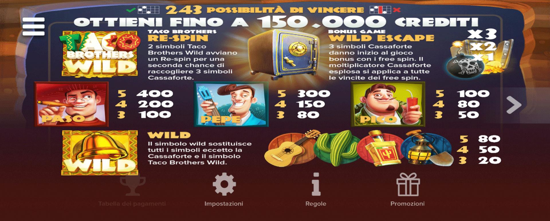tabella dei simboli della slot machine taco brothers
